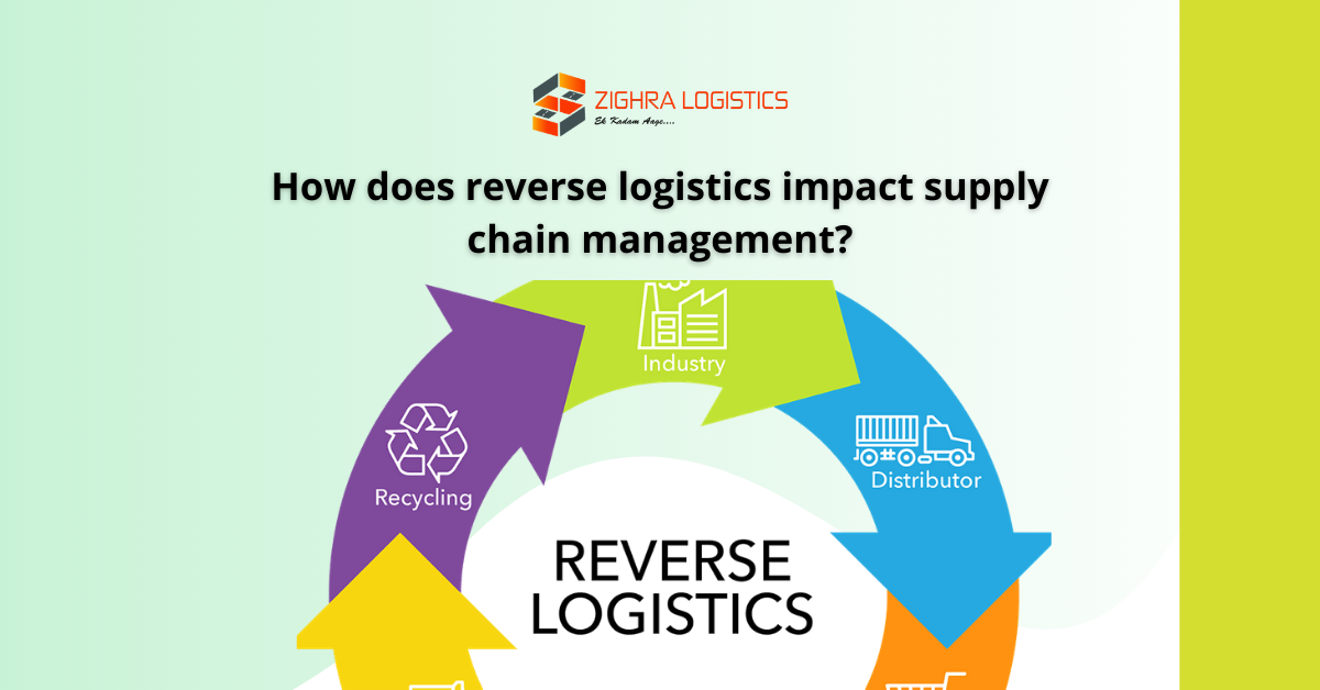 How does reverse logistics impact supply chain management?